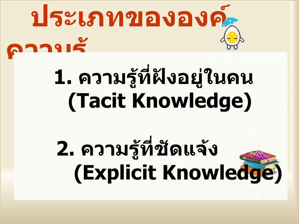 ประเภทขององค์ ความรู้ 1. ความรู้ที่ฝังอยู่ในคน (Tacit Knowledge) 2. ความรู้ที่ชัดแจ้ง (Explicit Knowledge)