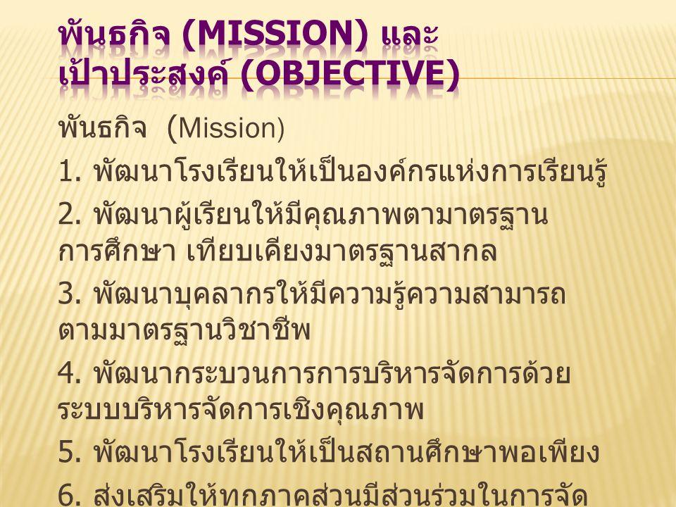 พันธกิจ (Mission) 1. พัฒนาโรงเรียนให้เป็นองค์กรแห่งการเรียนรู้ 2. พัฒนาผู้เรียนให้มีคุณภาพตามาตรฐาน การศึกษา เทียบเคียงมาตรฐานสากล 3. พัฒนาบุคลากรให้ม