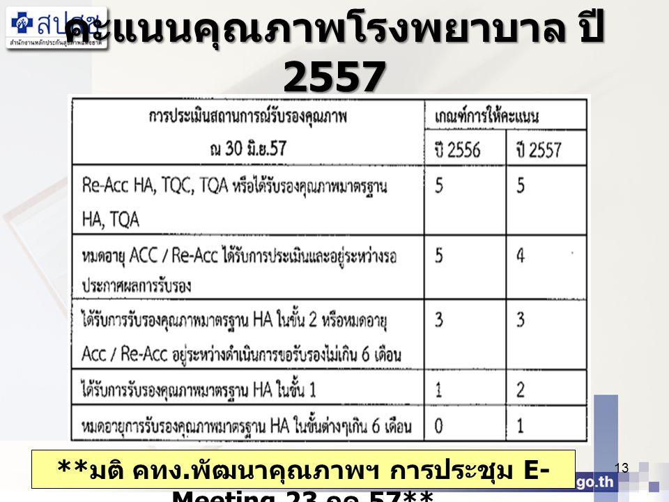 คะแนนคุณภาพโรงพยาบาล ปี 2557 13 ** มติ คทง. พัฒนาคุณภาพฯ การประชุม E- Meeting 23 กค.57**