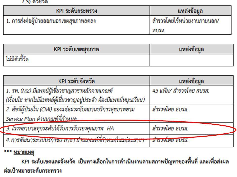 ประชุมชี้แจงการบริหารกองทุนหลักประกันสุขภาพแห่งชาติ ปีงบประมาณ 2556 เพิ่มประสิทธิภาพหลักประกันสุขภาพไทย ระหว่างวันที่ 11-12 ตุลาคม 2555 ณ โรงแรมเซ็นทราศูนย์ราชการ ถนนแจ้งวัฒนะ กรุงเทพมหานคร