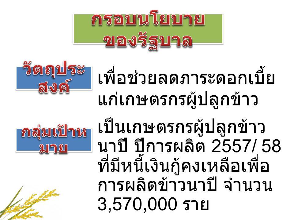 เพื่อช่วยลดภาระดอกเบี้ย แก่เกษตรกรผู้ปลูกข้าว เป็นเกษตรกรผู้ปลูกข้าว นาปี ปีการผลิต 2557/ 58 ที่มีหนี้เงินกู้คงเหลือเพื่อ การผลิตข้าวนาปี จำนวน 3,570,