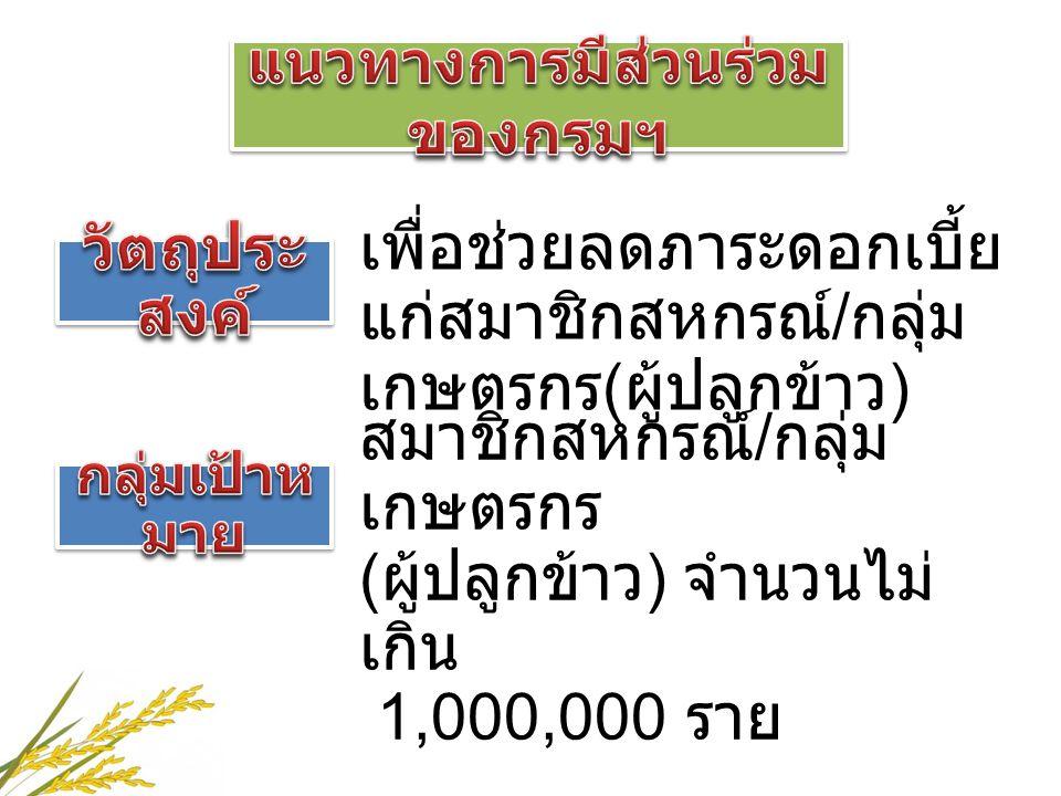 สมาชิกสหกรณ์ / กลุ่ม เกษตรกร ( ผู้ปลูกข้าว ) จำนวนไม่ เกิน 1,000,000 ราย เพื่อช่วยลดภาระดอกเบี้ย แก่สมาชิกสหกรณ์ / กลุ่ม เกษตรกร ( ผู้ปลูกข้าว )