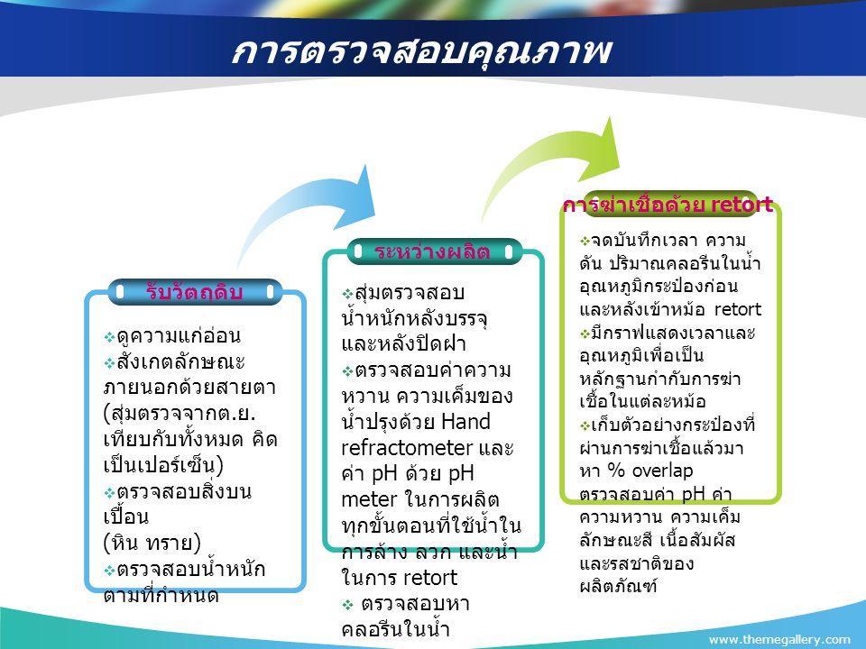 www.themegallery.com การตรวจสอบคุณภาพ ระหว่างผลิต การฆ่าเชื้อด้วย retort รับวัตถุดิบ  ดูความแก่อ่อน  สังเกตลักษณะ ภายนอกด้วยสายตา ( สุ่มตรวจจากต. ย.