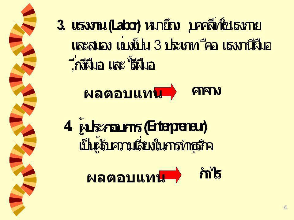 3 ผลตอบแทน