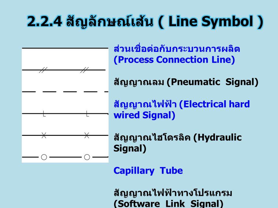 Orifice Plate Vortex Rota meter Magnetic Coriolis Positive Displacement Turbine Venturi Ultrasonic Pilot tube