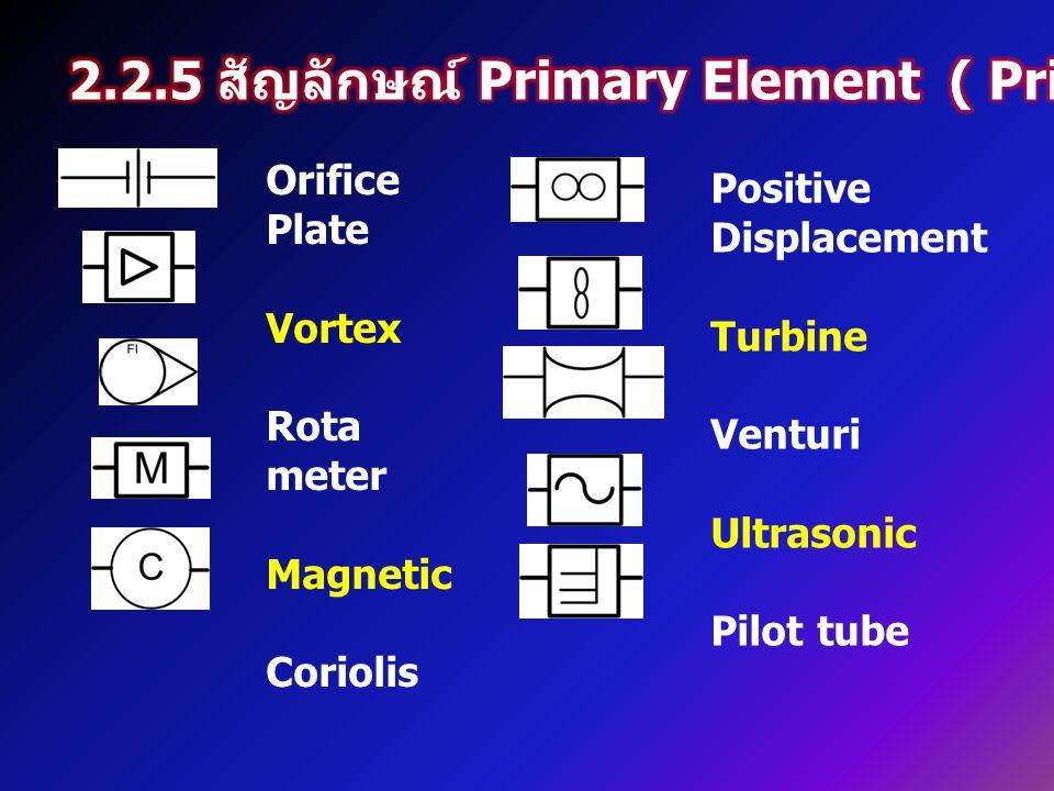 ฉนวน (Insulation) ชนิดท่อ (Line class) ลำดับหมายเลขท่อ (Line number) ขนาดของท่อ (Line size) ชนิดของไหล (Type of fluid) ฉนวน (Insulation) ชนิดท่อ (Line class) ลำดับหมายเลขท่อ (Line number) ขนาดของท่อ (Line size) ชนิดของไหล (Type of fluid)