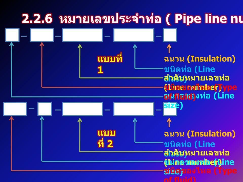 3.ควบคุมความดันภายในถังโดยฟังก์ชัน ควบคุมความดัน (P-10001) 3.