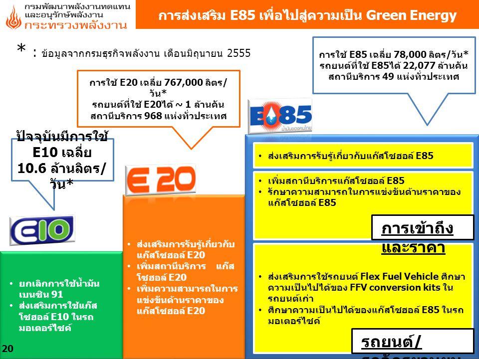 การส่งเสริม E85 เพื่อไปสู่ความเป็น Green Energy ยกเลิกการใช้น้ำมัน เบนซิน 91 ส่งเสริมการใช้แก๊ส โซฮอล์ E10 ในรถ มอเตอร์ไซค์ ยกเลิกการใช้น้ำมัน เบนซิน 91 ส่งเสริมการใช้แก๊ส โซฮอล์ E10 ในรถ มอเตอร์ไซค์ ส่งเสริมการรับรู้เกี่ยวกับ แก๊สโซฮอล์ E20 เพิ่มสถานีบริการ แก๊ส โซฮอล์ E20 เพิ่มความสามารถในการ แข่งขันด้านราคาของ แก๊สโซฮอล์ E20 ส่งเสริมการรับรู้เกี่ยวกับ แก๊สโซฮอล์ E20 เพิ่มสถานีบริการ แก๊ส โซฮอล์ E20 เพิ่มความสามารถในการ แข่งขันด้านราคาของ แก๊สโซฮอล์ E20 ปัจจุบันมีการใช้ E10 เฉลี่ย 10.6 ล้านลิตร / วัน * การใช้ E20 เฉลี่ย 767,000 ลิตร / วัน * รถยนต์ที่ใช้ E20 ได้ ~ 1 ล้านคัน สถานีบริการ 968 แห่งทั่วประเทศ * : ข้อมูลจากกรมธุรกิจพลังงาน เดือนมิถุนายน 2555 ส่งเสริมการรับรู้เกี่ยวกับแก๊สโซฮอล์ E85 เพิ่มสถานีบริการแก๊สโซฮอล์ E85 รักษาความสามารถในการแข่งขันด้านราคาของ แก๊สโซฮอล์ E85 ส่งเสริมการใช้รถยนต์ Flex Fuel Vehicle ศึกษา ความเป็นไปได้ของ FFV conversion kits ใน รถยนต์เก่า ศึกษาความเป็นไปได้ของแก๊สโซฮอล์ E85 ในรถ มอเตอร์ไซค์ การเข้าถึง และราคา รถยนต์ / รถจักรยานยน ต์ การใช้ E85 เฉลี่ย 78,000 ลิตร / วัน * รถยนต์ที่ใช้ E85 ได้ 22,077 ล้านคัน สถานีบริการ 49 แห่งทั่วประเทศ 20
