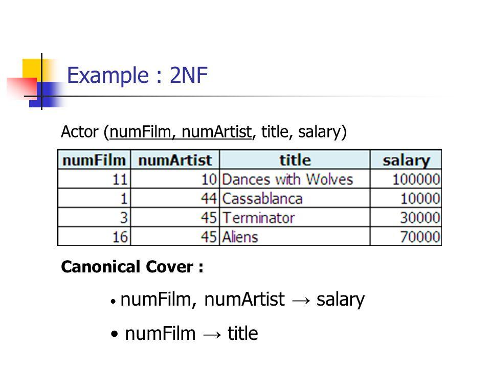 Example : 2NF Actor (numFilm, numArtist, title, salary) Canonical Cover : numFilm, numArtist → salary numFilm → title