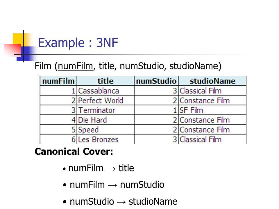 Example : 3NF Film (numFilm, title, numStudio, studioName) Canonical Cover: numFilm → title numFilm → numStudio numStudio → studioName