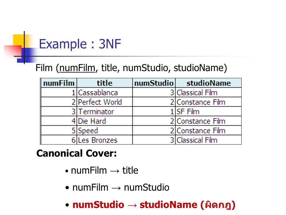 Example : 3NF Film (numFilm, title, numStudio, studioName) Canonical Cover: numFilm → title numFilm → numStudio numStudio → studioName ( ผิดกฎ )