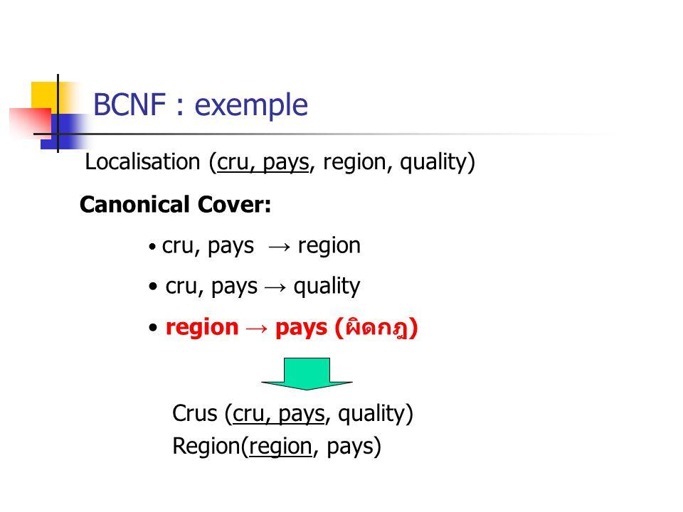 BCNF : exemple Localisation (cru, pays, region, quality) Canonical Cover: cru, pays → region cru, pays → quality region → pays ( ผิดกฎ ) Crus (cru, pays, quality) Region(region, pays)