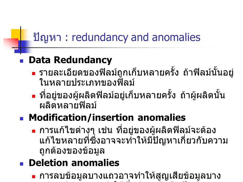 ปัญหา : redundancy and anomalies Data Redundancy รายละเอียดของฟิลม์ถูกเก็บหลายครั้ง ถ้าฟิลม์นั้นอยู่ ในหลายประเภทของฟิลม์ ที่อยู่ของผู้ผลิตฟิลม์อยู่เก็บหลายครั้ง ถ้าผู้ผลิตนั้น ผลิตหลายฟิลม์ Modification/insertion anomalies การแก้ไขต่างๆ เช่น ที่อยู่ของผู้ผลิตฟิลม์จะต้อง แก้ไขหลายที่ซึ่งอาจจะทำให้มีปัญหาเกี่ยวกับความ ถูกต้องของข้อมูล Deletion anomalies การลบข้อมูลบางแถวอาจทำให้สูญเสียข้อมูลบาง อย่างเช่น อาจจะทำให้ที่อยู่ของผู้ผลิตฟิลม์หาย