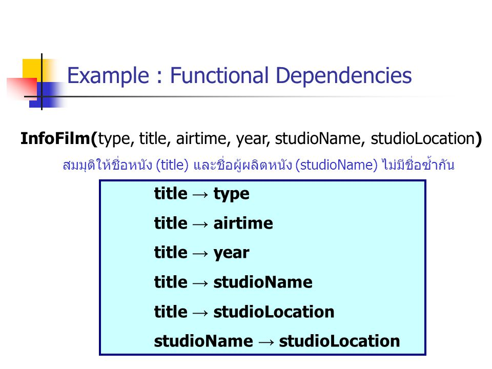 Example : Functional Dependencies InfoFilm(type, title, airtime, year, studioName, studioLocation) สมมุติให้ชื่อหนัง (title) และชื่อผู้ผลิตหนัง (studi