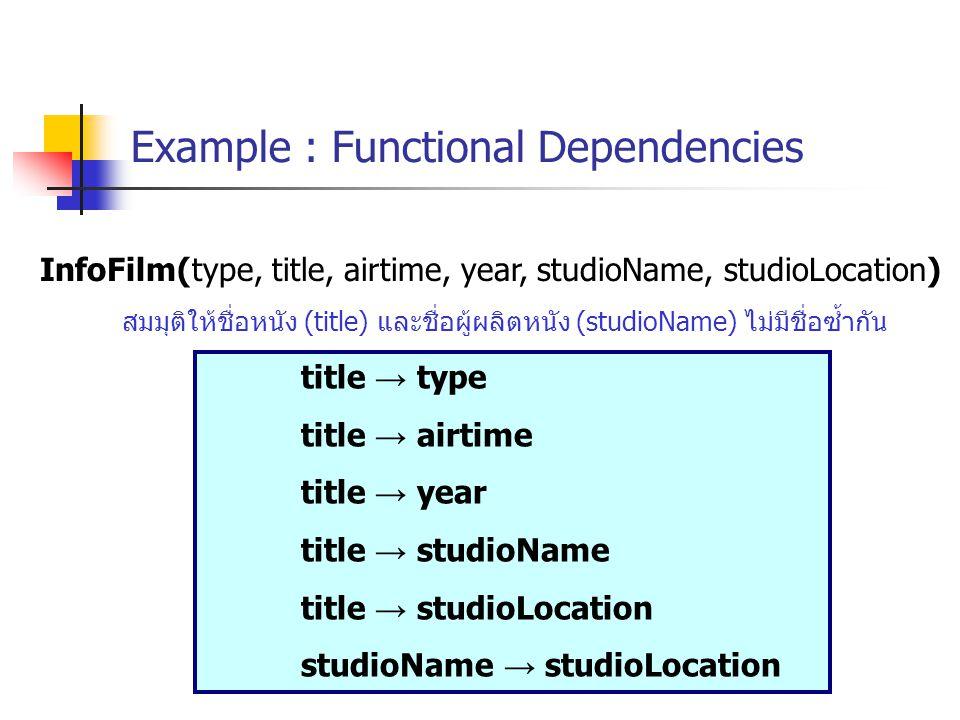 จาก Exercise 1 จาก Canonical Cover ที่ได้ถามว่าอยู่ ในรูป 1NF 2NF 3NF BCNF หรือไม่ จงทำให้ความสัมพันธ์นี้อยู่ในรูป BCNF