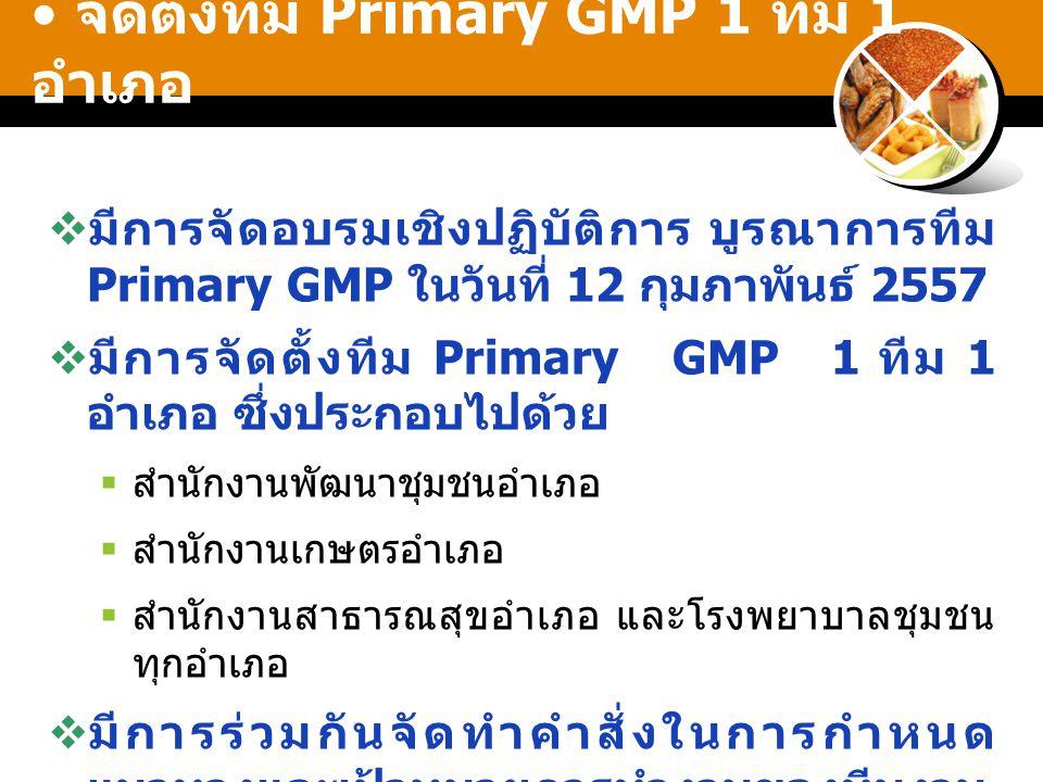 จัดตั้งทีม Primary GMP 1 ทีม 1 อำเภอ  มีการจัดอบรมเชิงปฏิบัติการ บูรณาการทีม Primary GMP ในวันที่ 12 กุมภาพันธ์ 2557  มีการจัดตั้งทีม Primary GMP 1 ทีม 1 อำเภอ ซึ่งประกอบไปด้วย  สำนักงานพัฒนาชุมชนอำเภอ  สำนักงานเกษตรอำเภอ  สำนักงานสาธารณสุขอำเภอ และโรงพยาบาลชุมชน ทุกอำเภอ  มีการร่วมกันจัดทำคำสั่งในการกำหนด แนวทางและเป้าหมายการทำงานของทีมงาน