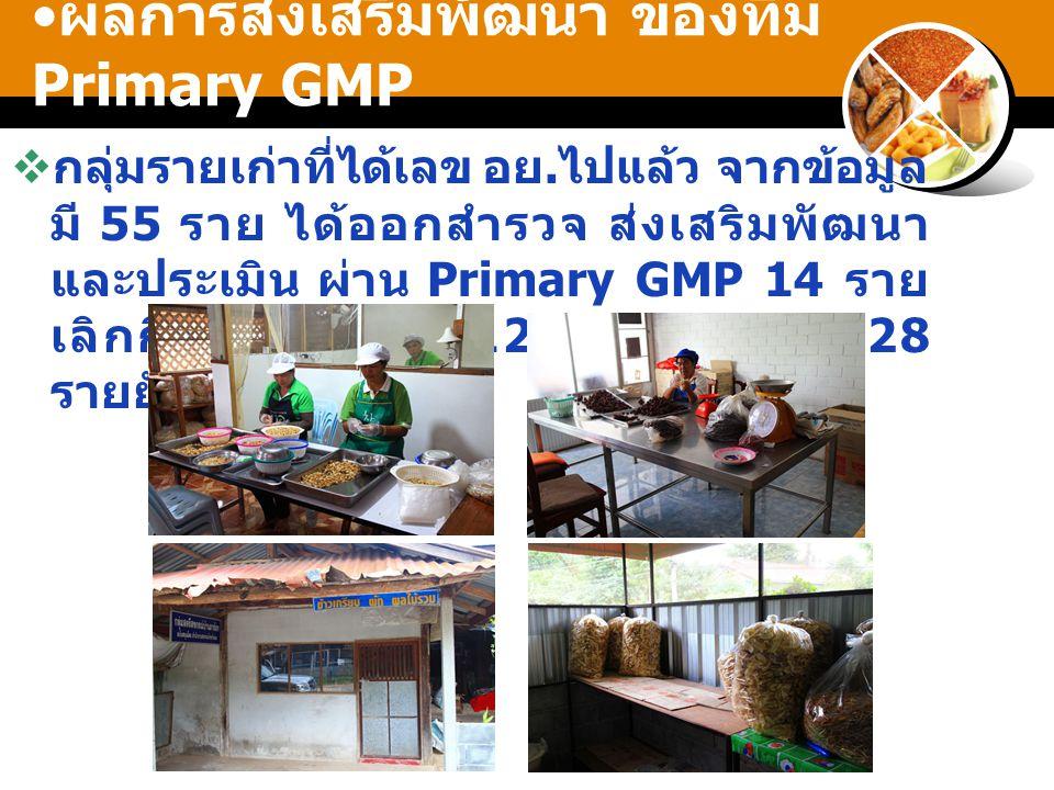 ผลการส่งเสริมพัฒนา ของทีม Primary GMP  กลุ่มรายเก่าที่ได้เลข อย. ไปแล้ว จากข้อมูล มี 55 ราย ได้ออกสำรวจ ส่งเสริมพัฒนา และประเมิน ผ่าน Primary GMP 14