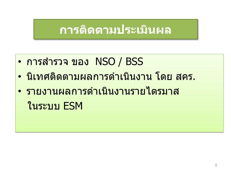 การติดตามประเมินผล การสำรวจ ของ NSO / BSS นิเทศติดตามผลการดำเนินงาน โดย สคร. รายงานผลการดำเนินงานรายไตรมาส ในระบบ ESM การสำรวจ ของ NSO / BSS นิเทศติดต