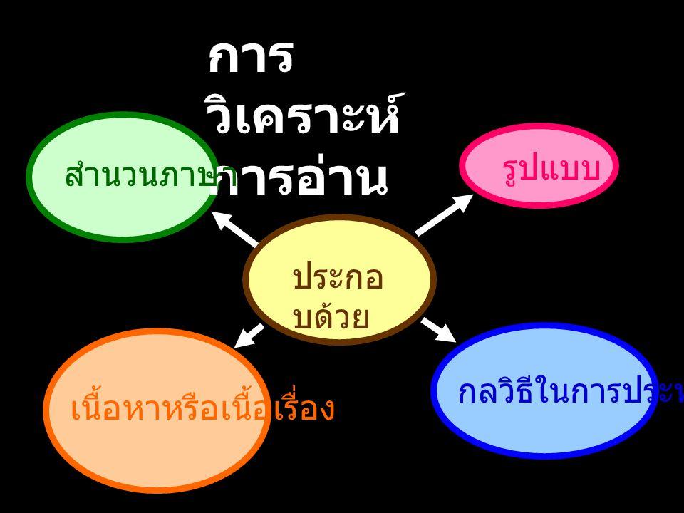 การ วิเคราะห์ การอ่าน ประกอ บด้วย รูปแบบ กลวิธีในการประพันธ์ เนื้อหาหรือเนื้อเรื่อง สำนวนภาษา