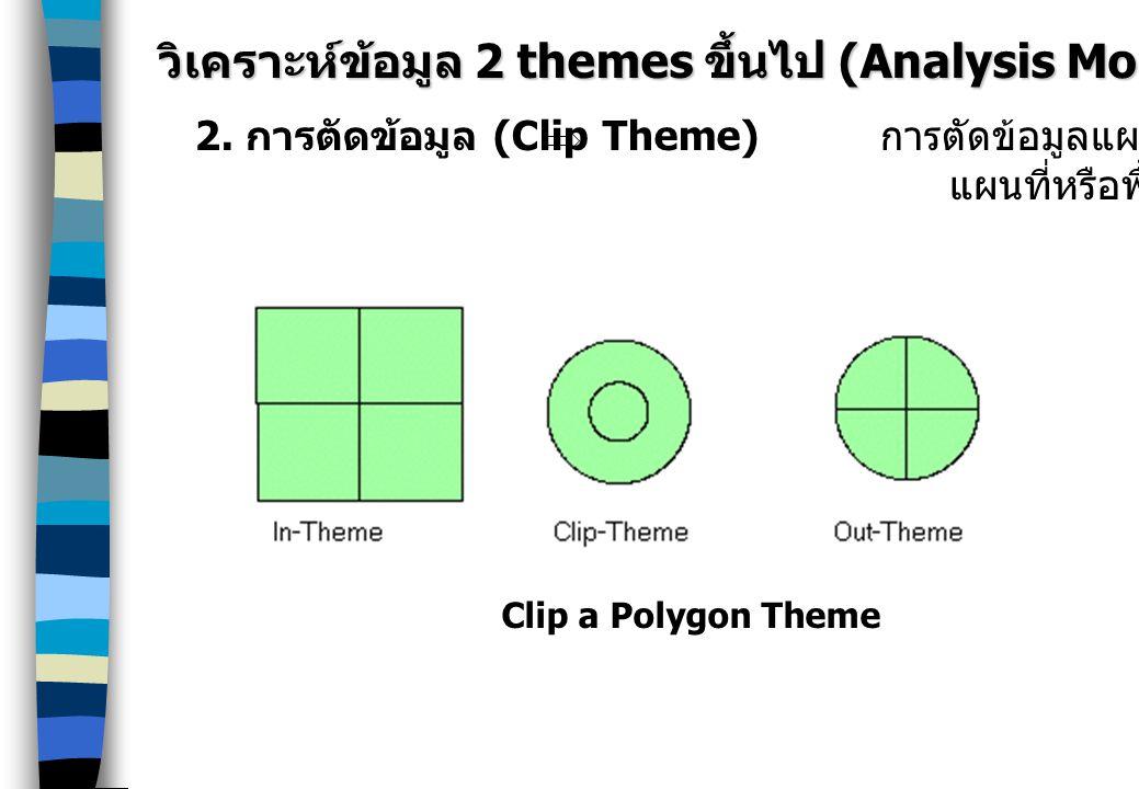 วิเคราะห์ข้อมูล 2 themes ขึ้นไป (Analysis More Than One Theme) 2. การตัดข้อมูล (Clip Theme) การตัดข้อมูลแผนที่ Theme เป้าหมาย ออกจาก แผนที่หรือพื้นที่