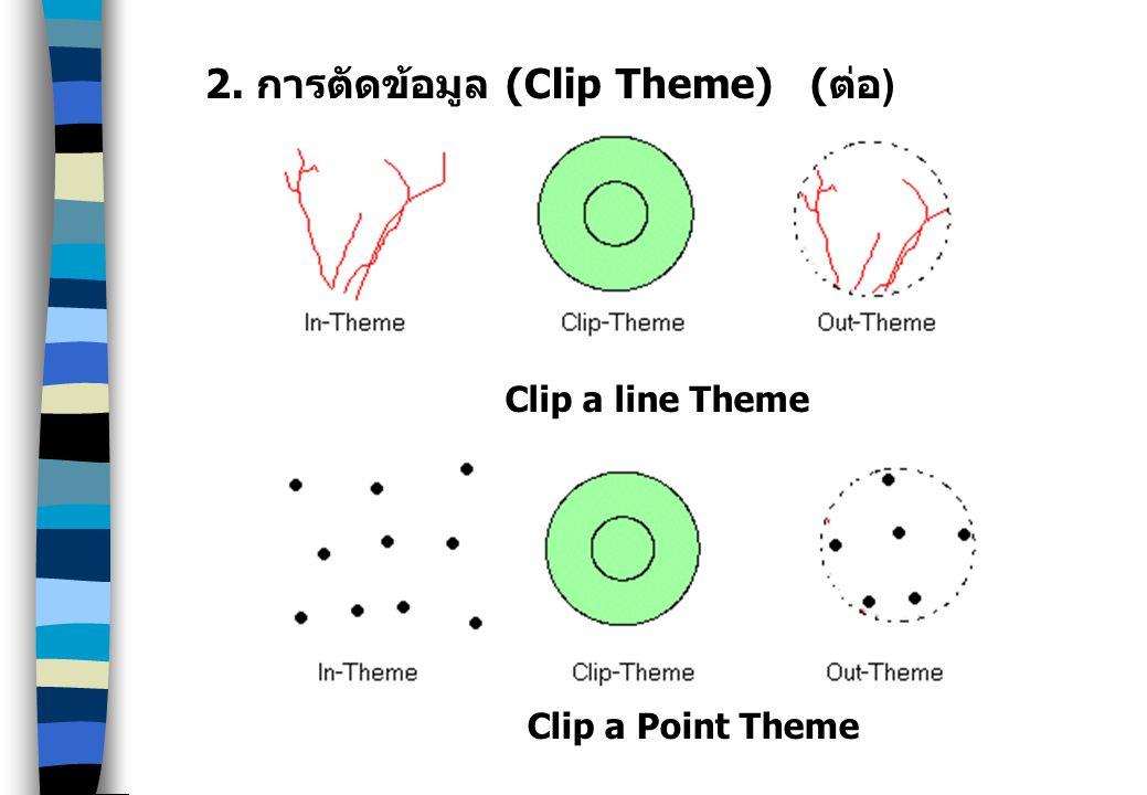 2. การตัดข้อมูล (Clip Theme) ( ต่อ ) Clip a line Theme Clip a Point Theme