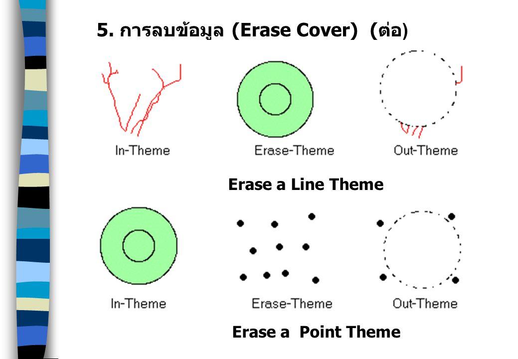 5. การลบข้อมูล (Erase Cover) ( ต่อ ) Erase a Line Theme Erase a Point Theme