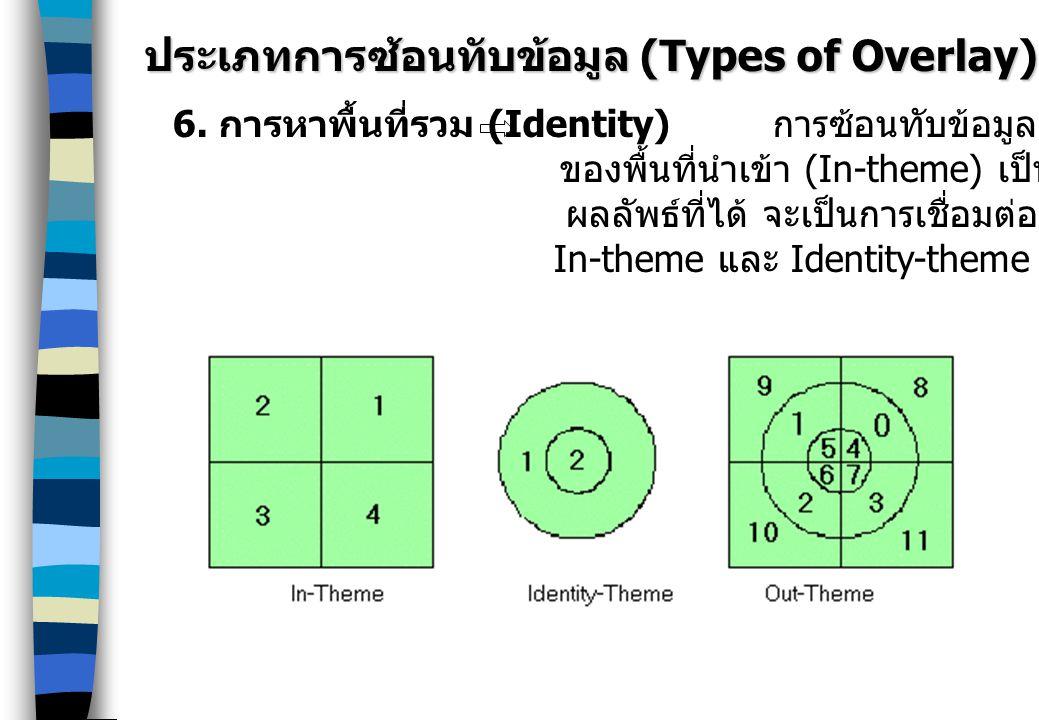 6. การหาพื้นที่รวม (Identity) การซ้อนทับข้อมูลเชิงพื้นที่ 2 themes โดยยึดขอบเขต ของพื้นที่นำเข้า (In-theme) เป็นหลัก และตาราง ผลลัพธ์ที่ได้ จะเป็นการเ