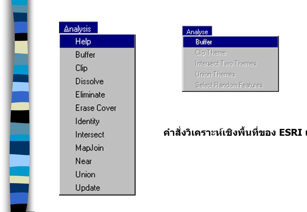 วิเคราะห์ข้อมูล 1 themes (Analysis One Theme) 1.