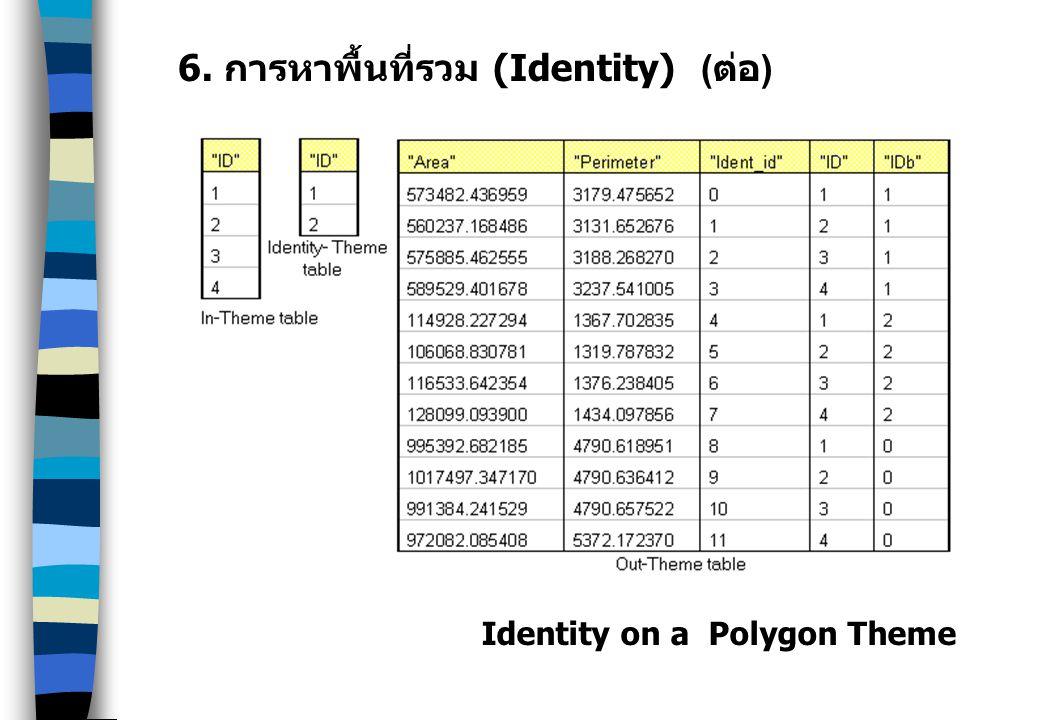 6. การหาพื้นที่รวม (Identity) ( ต่อ ) Identity on a Polygon Theme