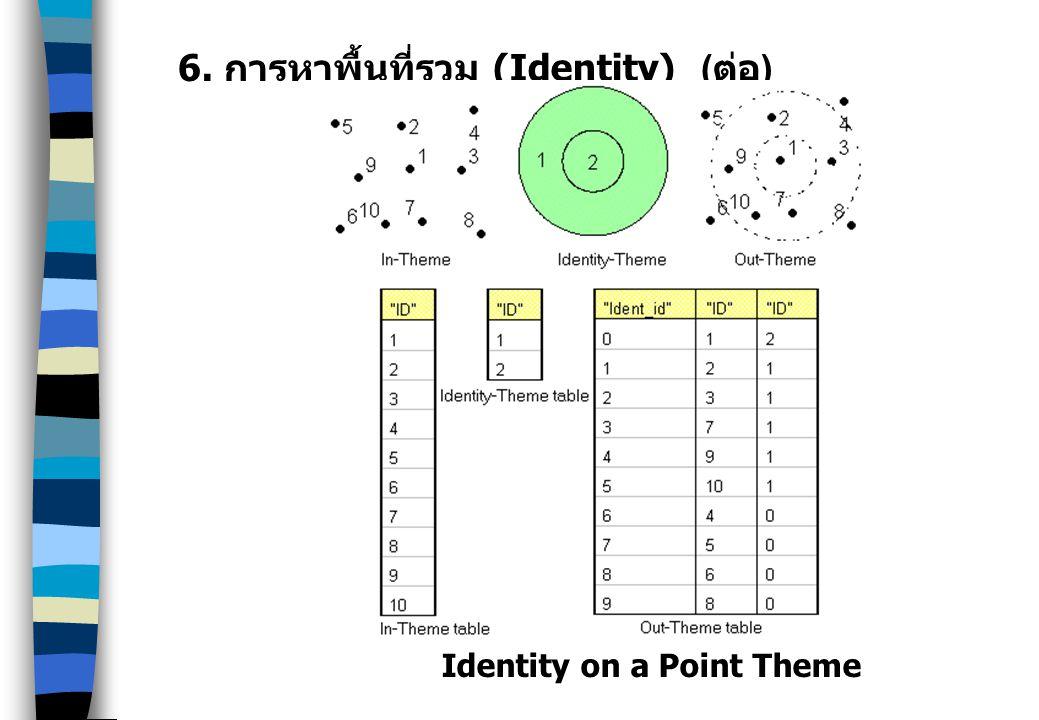 6. การหาพื้นที่รวม (Identity) ( ต่อ ) Identity on a Point Theme