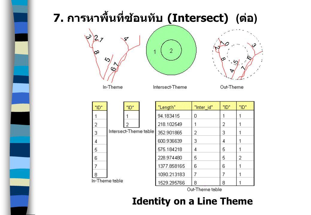 7. การหาพื้นที่ซ้อนทับ (Intersect) ( ต่อ ) Identity on a Line Theme