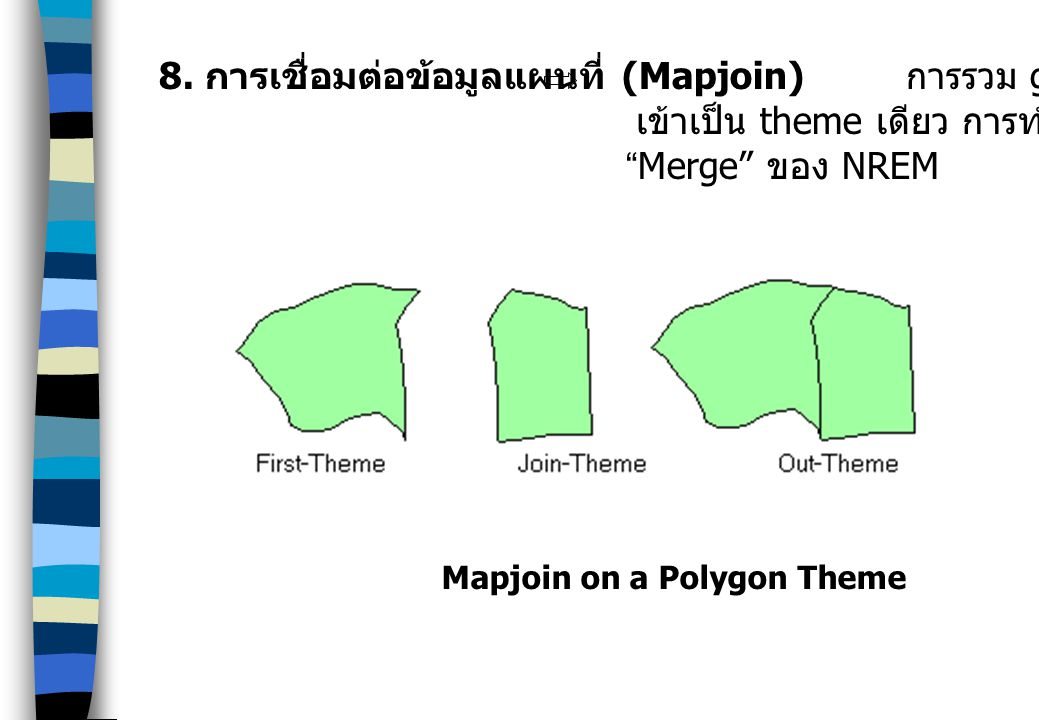 """8. การเชื่อมต่อข้อมูลแผนที่ (Mapjoin) การรวม graphic features จากหลาย theme เข้าเป็น theme เดียว การทำงานคล้ายกับคำสั่ง """"Merge"""" ของ NREM Mapjoin on a"""