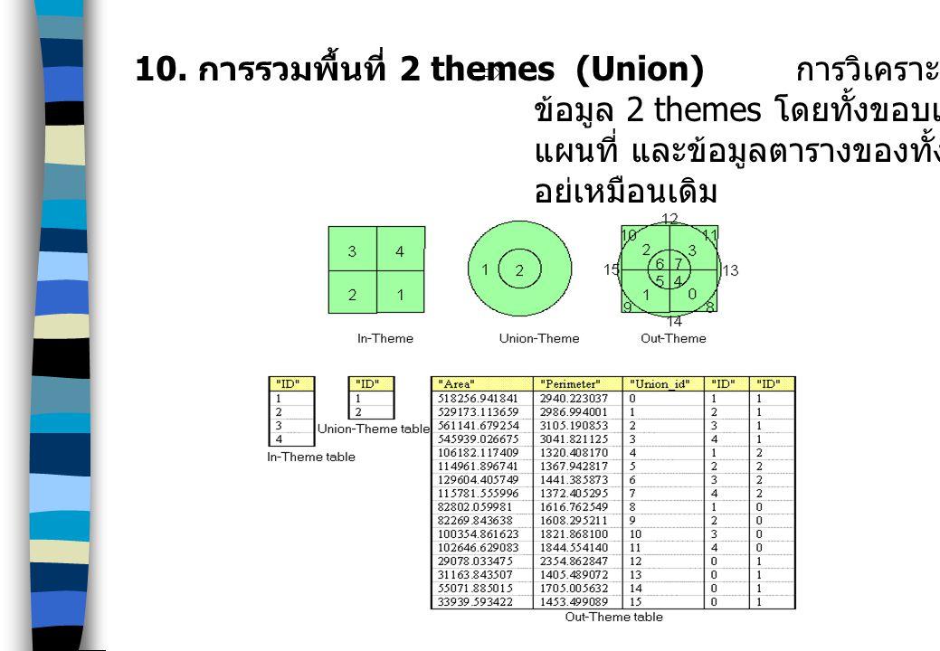 10. การรวมพื้นที่ 2 themes (Union) การวิเคราะห์เชิงพื้นที่โดยการซ้อนทับ ระหว่าง ข้อมูล 2 themes โดยทั้งขอบเขตพื้นที่ของข้อมูล แผนที่ และข้อมูลตารางของ
