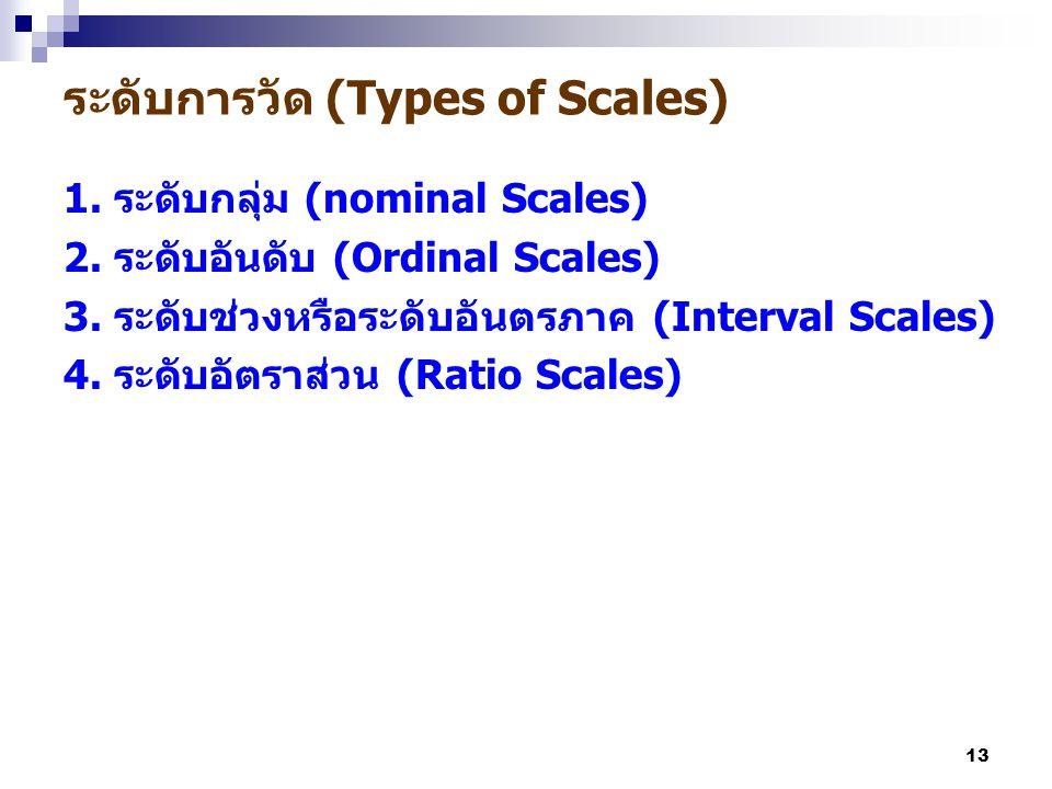 13 ระดับการวัด (Types of Scales) 1.ระดับกลุ่ม (nominal Scales) 2.