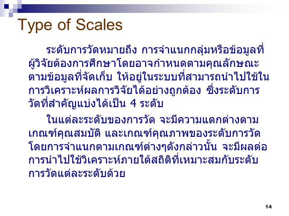 14 Type of Scales ระดับการวัดหมายถึง การจำแนกกลุ่มหรือข้อมูลที่ ผู้วิจัยต้องการศึกษาโดยอาจกำหนดตามคุณลักษณะ ตามข้อมูลที่จัดเก็บ ให้อยู่ในระบบที่สามารถนำไปใช้ใน การวิเคราะห์ผลการวิจัยได้อย่างถูกต้อง ซึ่งระดับการ วัดที่สำคัญแบ่งได้เป็น 4 ระดับ ในแต่ละระดับของการวัด จะมีความแตกต่างตาม เกณฑ์คุณสมบัติ และเกณฑ์คุณภาพของระดับการวัด โดยการจำแนกตามเกณฑ์ต่างๆดังกล่าวนั้น จะมีผลต่อ การนำไปใช้วิเคราะห์ภายใต้สถิติที่เหมาะสมกับระดับ การวัดแต่ละระดับด้วย