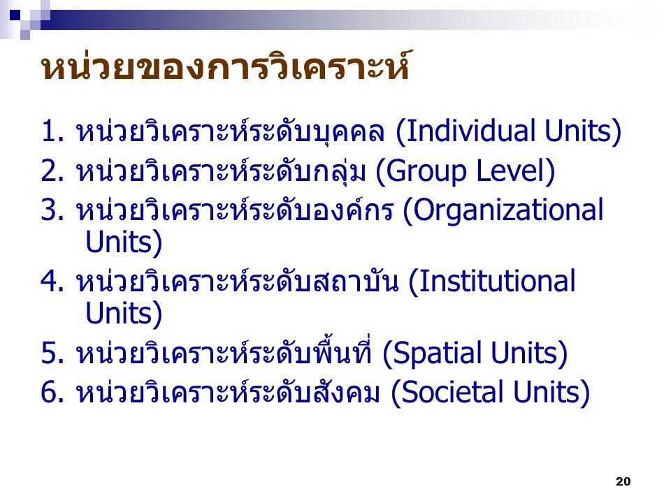 20 หน่วยของการวิเคราะห์ 1.หน่วยวิเคราะห์ระดับบุคคล (Individual Units) 2.