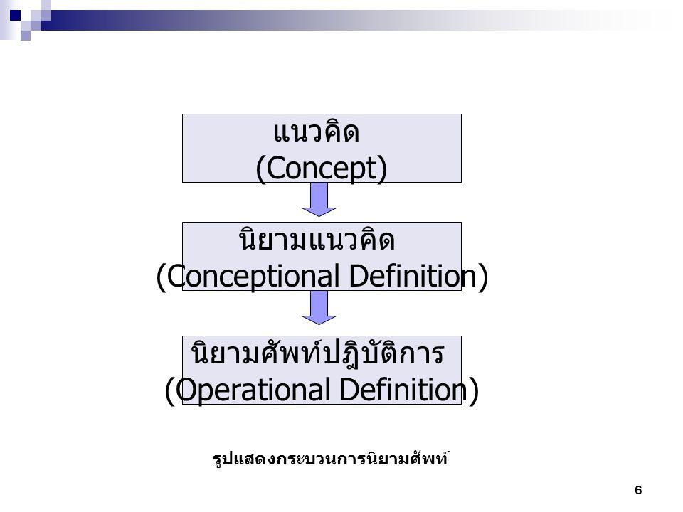 6 แนวคิด (Concept) นิยามแนวคิด (Conceptional Definition) นิยามศัพท์ปฎิบัติการ (Operational Definition) รูปแสดงกระบวนการนิยามศัพท์