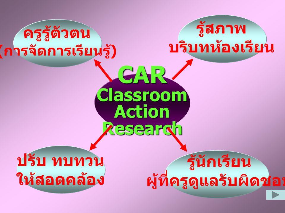 วิเคราะห์ต้นทุนระบบ ดูแลช่วยเหลือ นักเรียน / จัดข้อมูล สารสนเทศนักเรียน ให้ความสำคัญกิ จรรมคุณธรรมเพิ่ม เวทีส่งเสริม ศักยภาพนักเรียน ส่งเสริม สุนทรียศ