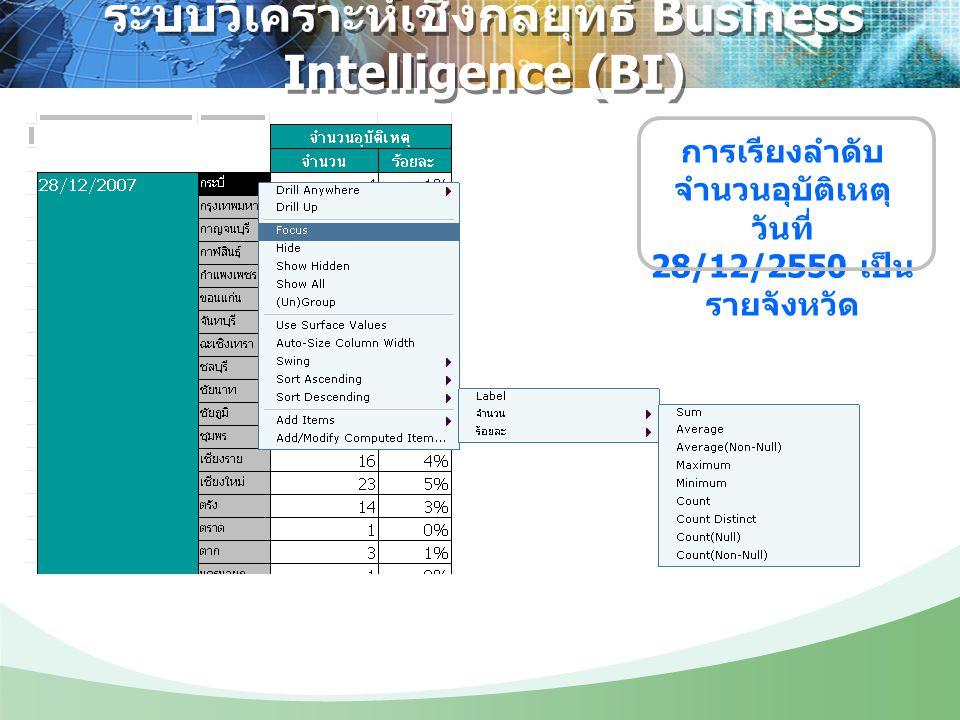 ระบบวิเคราะห์เชิงกลยุทธ์ Business Intelligence (BI) การเรียงลำดับ จำนวนอุบัติเหตุ วันที่ 28/12/2550 เป็น รายจังหวัด