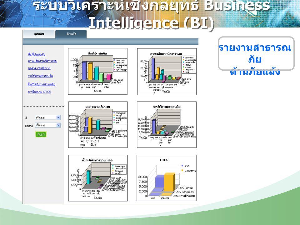 ระบบวิเคราะห์เชิงกลยุทธ์ Business Intelligence (BI) รายงานสาธารณ ภัย ด้านภัยแล้ง