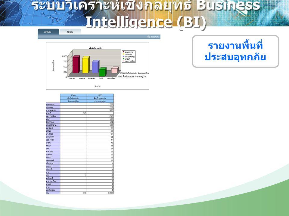 ระบบวิเคราะห์เชิงกลยุทธ์ Business Intelligence (BI) รายงานพื้นที่ ประสบอุทกภัย