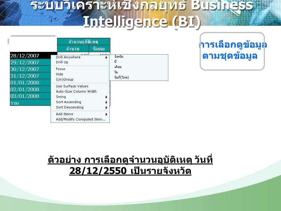 ระบบวิเคราะห์เชิงกลยุทธ์ Business Intelligence (BI) การเลือกดูข้อมูล ตามชุดข้อมูล ตัวอย่าง การเลือกดูจำนวนอุบัติเหตุ วันที่ 28/12/2550 เป็นรายจังหวัด