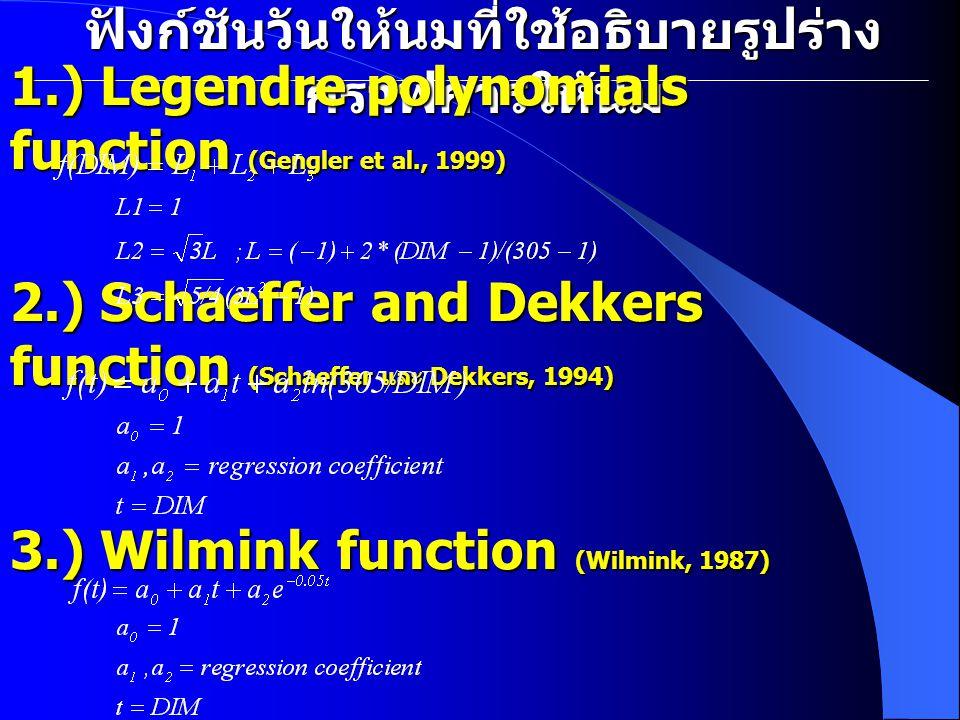 ฟังก์ชันวันให้นมที่ใช้อธิบายรูปร่าง กราฟการให้นม 1.) Legendre polynomials function (Gengler et al., 1999) 2.) Schaeffer and Dekkers function (Schaeffer และ Dekkers, 1994) 3.) Wilmink function (Wilmink, 1987)