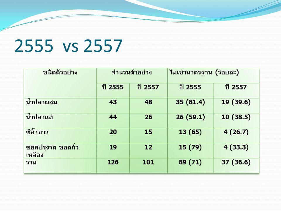 2555 vs 2557