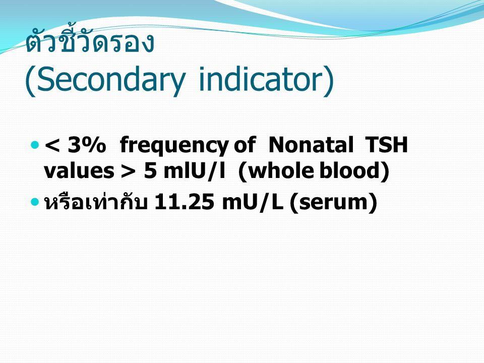 ตัวชี้วัดรอง (Secondary indicator) 5 mlU/l (whole blood) หรือเท่ากับ 11.25 mU/L (serum)