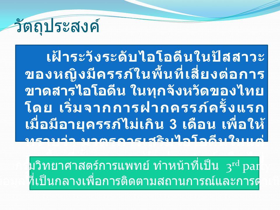 วัตถุประสงค์ เฝ้าระวังระดับไอโอดีนในปัสสาวะ ของหญิงมีครรภ์ในพื้นที่เสี่ยงต่อการ ขาดสารไอโอดีน ในทุกจังหวัดของไทย โดย เริ่มจากการฝากครรภ์ครั้งแรก เมื่อ