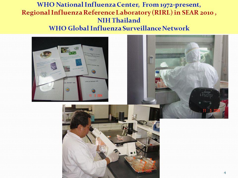 ด้านยา กระทรวงสาธารณสุขมีนโยบายให้หญิงตั้งครรภ์ทุกคน ได้รับยาเม็ดเสริมสารอาหารสำคัญที่มีส่วนประกอบของ ไอโอดีน โฟเลท และธาตุเหล็ก ตามคำแนะนำของ องค์การอนามัยโลก (WHO) ปริมาณสารอาหารอ้างอิงที่ควรได้รับประจำวันสำหรับ คนไทย (DRI) ได้แก่ ยาเม็ดเสริมไอโอดีน 1 เม็ด ประกอบด้วยไอโอดีน 150 ไมโครกรัม อยู่ในรูปของ potassium iodide ธาตุเหล็ก 60 มิลลิกรัมอยู่ในรูปของ ferrous fumarate 185 มิลลิกรัม และโฟแลต 400 ไมโครกรัม (Triferdine 150) โดยให้หญิงตั้งครรภ์ ( ยกเว้นหญิงตั้งครรภ์ที่เป็นโรคต่อมธัยรอยด์ ) กินวันละ 1 เม็ด ตลอดการตั้งครรภ์ และขณะเลี้ยงลูกด้วยนมแม่ 6 เดือน กรมวิทยาศาสตร์การแพทย์ ได้เตรียมความพร้อม ห้องปฏิบัติการ และพัฒนาวิธีการวิเคราะห์สำหรับตรวจ วิเคราะห์ปริมาณไอโอดีนในยาเม็ดเสริมไอโอดีน เพื่อ การเฝ้าระวังและควบคุมคุณภาพยาเม็ดเสริมสารอาหาร สำคัญให้เป็นไปตามมาตรฐานกำหนด