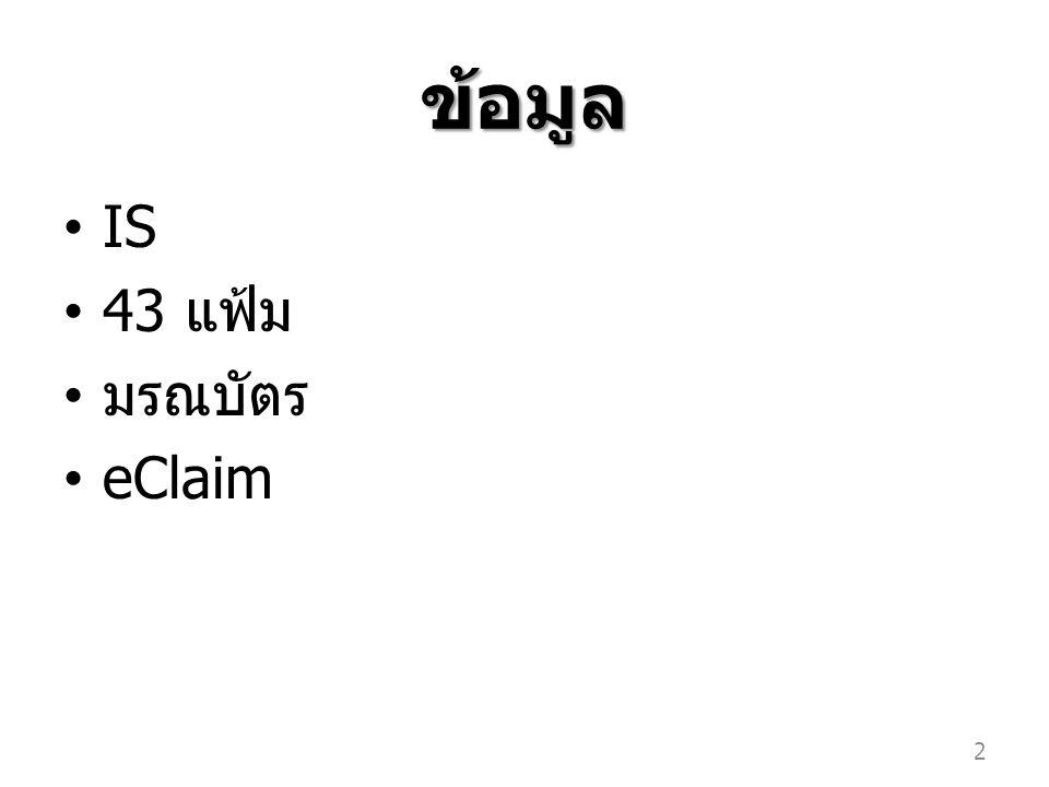 ข้อมูล IS 43 แฟ้ม มรณบัตร eClaim 2