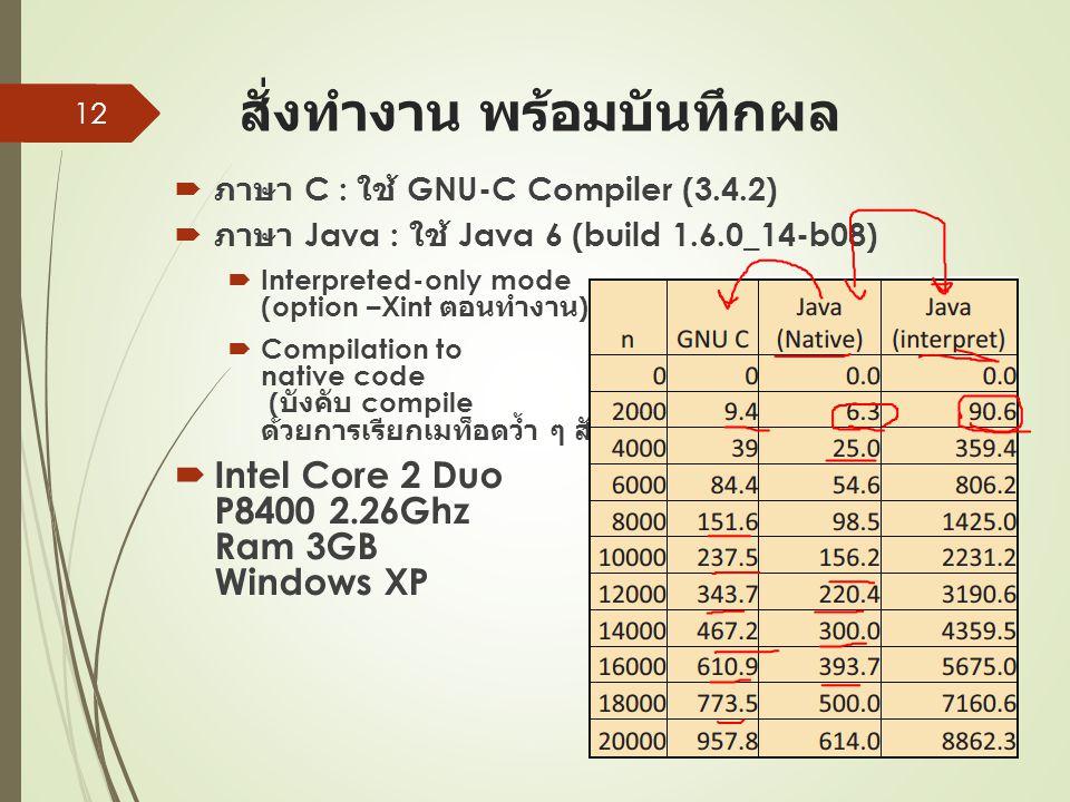 สั่งทำงาน พร้อมบันทึกผล  ภาษา C : ใช้ GNU-C Compiler (3.4.2)  ภาษา Java : ใช้ Java 6 (build 1.6.0_14-b08)  Interpreted-only mode (option –Xint ตอนทำงาน )  Compilation to native code ( บังคับ compile ด้วยการเรียกเมท็อดว้ำ ๆ สัก 10 000 ครั้ง )  Intel Core 2 Duo P8400 2.26Ghz Ram 3GB Windows XP 12