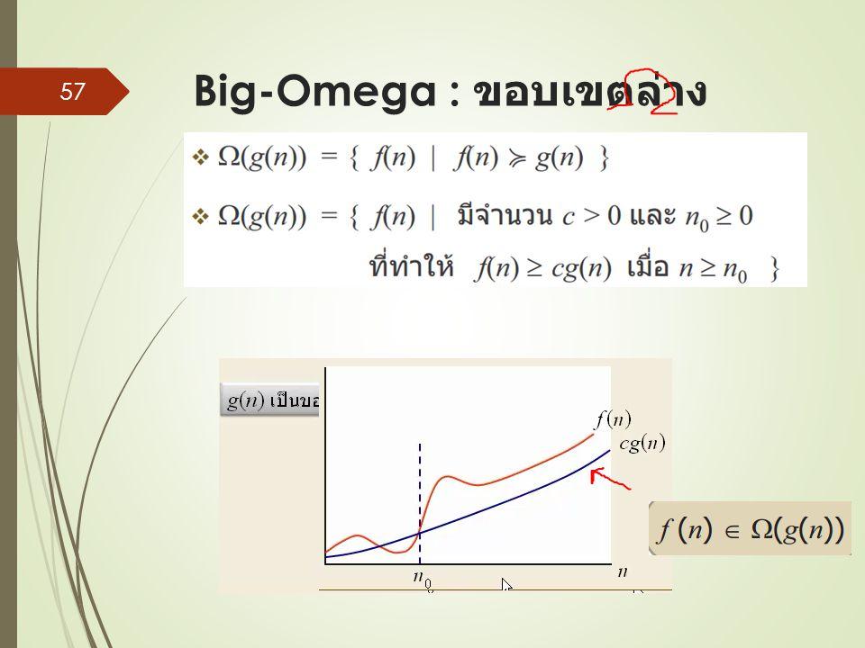 Big-Omega : ขอบเขตล่าง 57